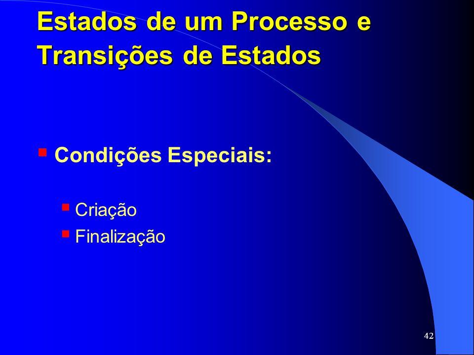 42 Estados de um Processo e Transições de Estados Condições Especiais: Criação Finalização
