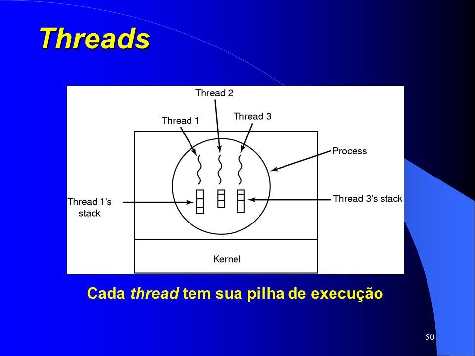 50 Threads Cada thread tem sua pilha de execução