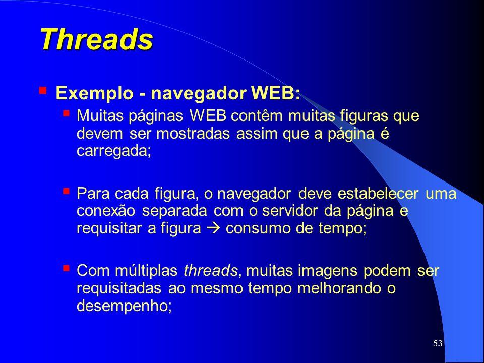 53 Threads Exemplo - navegador WEB: Muitas páginas WEB contêm muitas figuras que devem ser mostradas assim que a página é carregada; Para cada figura,