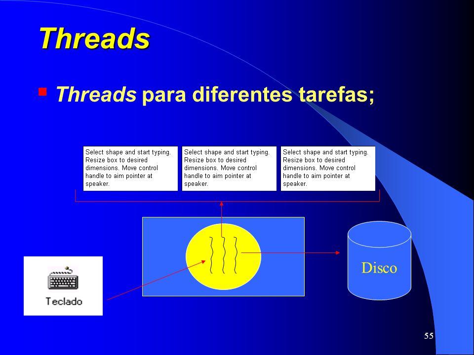 55 Threads Threads para diferentes tarefas; Disco
