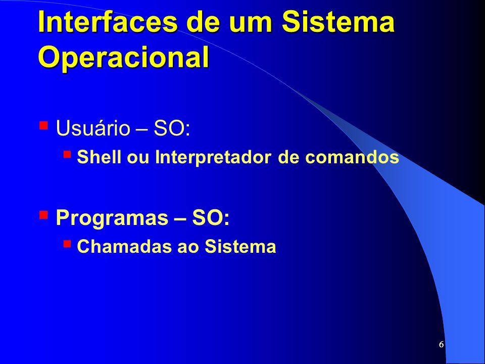 6 Interfaces de um Sistema Operacional Usuário – SO: Shell ou Interpretador de comandos Programas – SO: Chamadas ao Sistema