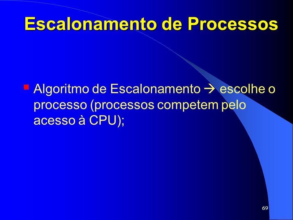 69 Escalonamento de Processos Algoritmo de Escalonamento escolhe o processo (processos competem pelo acesso à CPU);