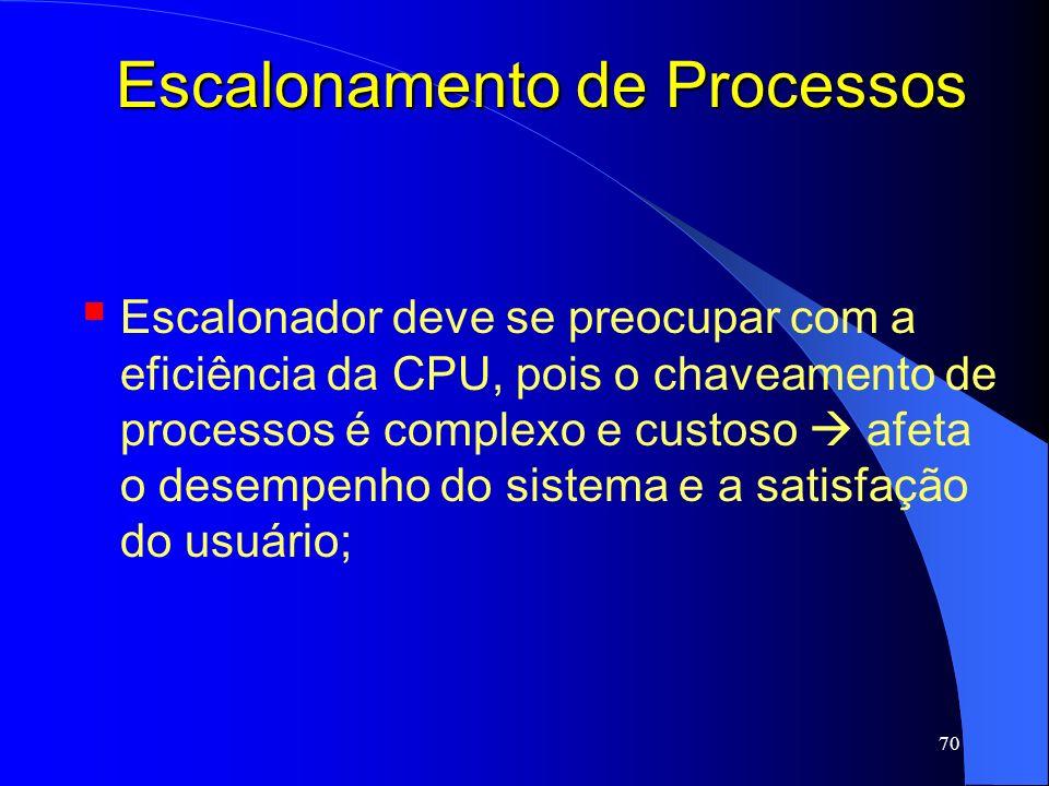 70 Escalonamento de Processos Escalonador deve se preocupar com a eficiência da CPU, pois o chaveamento de processos é complexo e custoso afeta o dese