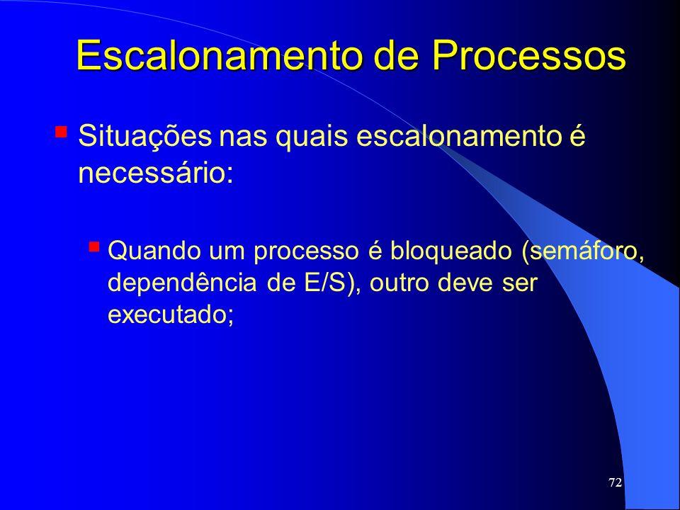 72 Escalonamento de Processos Situações nas quais escalonamento é necessário: Quando um processo é bloqueado (semáforo, dependência de E/S), outro dev