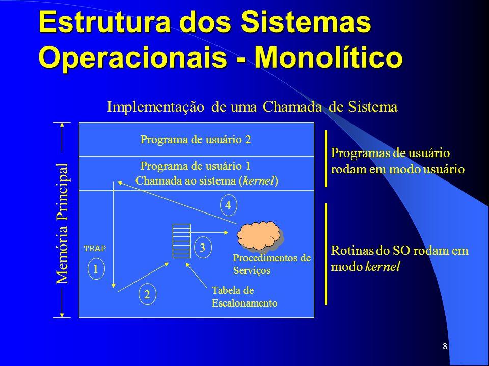 8 Estrutura dos Sistemas Operacionais - Monolítico Programas de usuário rodam em modo usuário Rotinas do SO rodam em modo kernel Procedimentos de Serv
