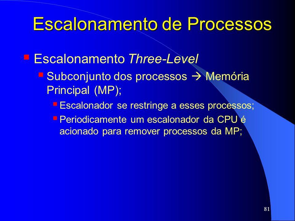 81 Escalonamento de Processos Escalonamento Three-Level Subconjunto dos processos Memória Principal (MP); Escalonador se restringe a esses processos;