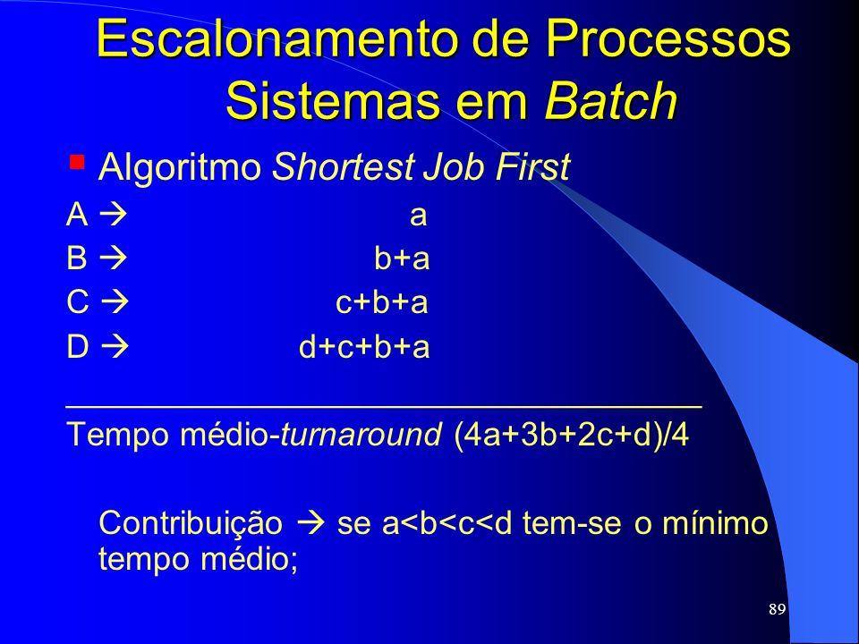 89 Escalonamento de Processos Sistemas em Batch Algoritmo Shortest Job First A a B b+a C c+b+a D d+c+b+a __________________________________ Tempo médi