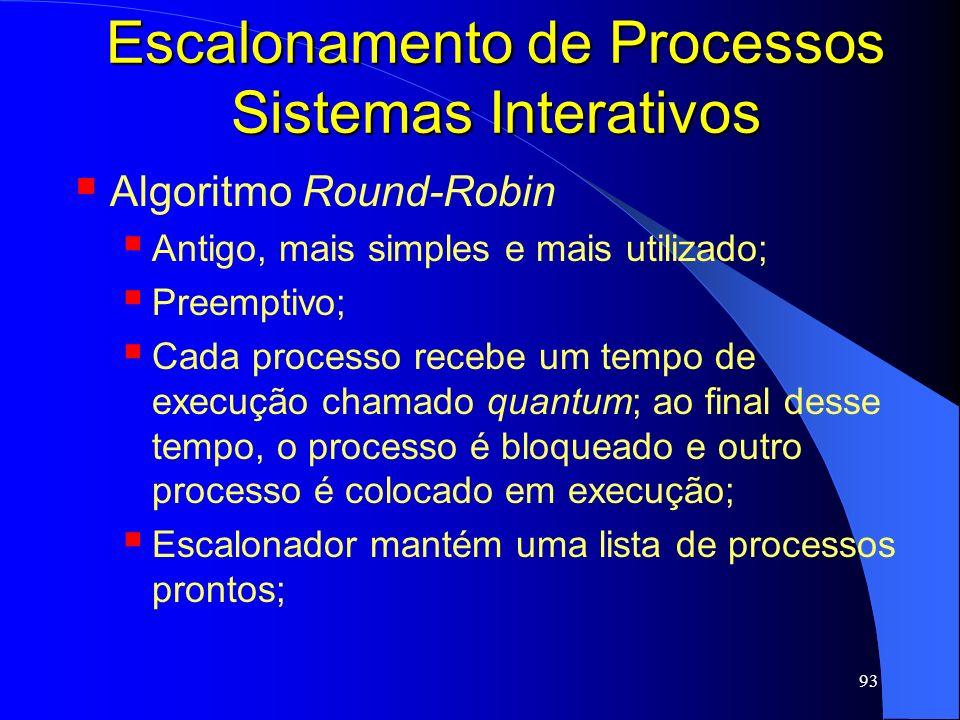 93 Escalonamento de Processos Sistemas Interativos Algoritmo Round-Robin Antigo, mais simples e mais utilizado; Preemptivo; Cada processo recebe um te