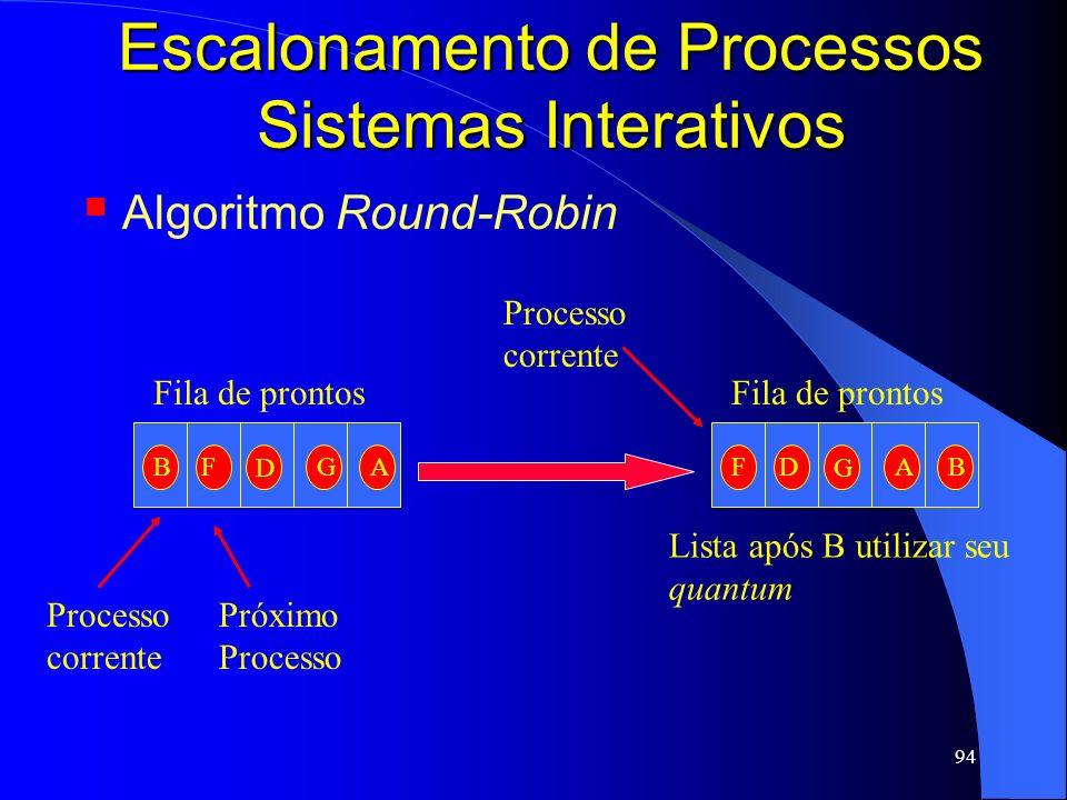 94 Escalonamento de Processos Sistemas Interativos Algoritmo Round-Robin Fila de prontos G D ABF A G BFD Processo corrente Próximo Processo Lista após