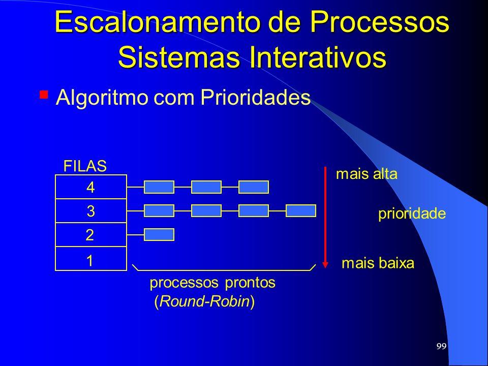 99 Escalonamento de Processos Sistemas Interativos Algoritmo com Prioridades 1 2 3 4 mais alta mais baixa prioridade FILAS processos prontos (Round-Ro
