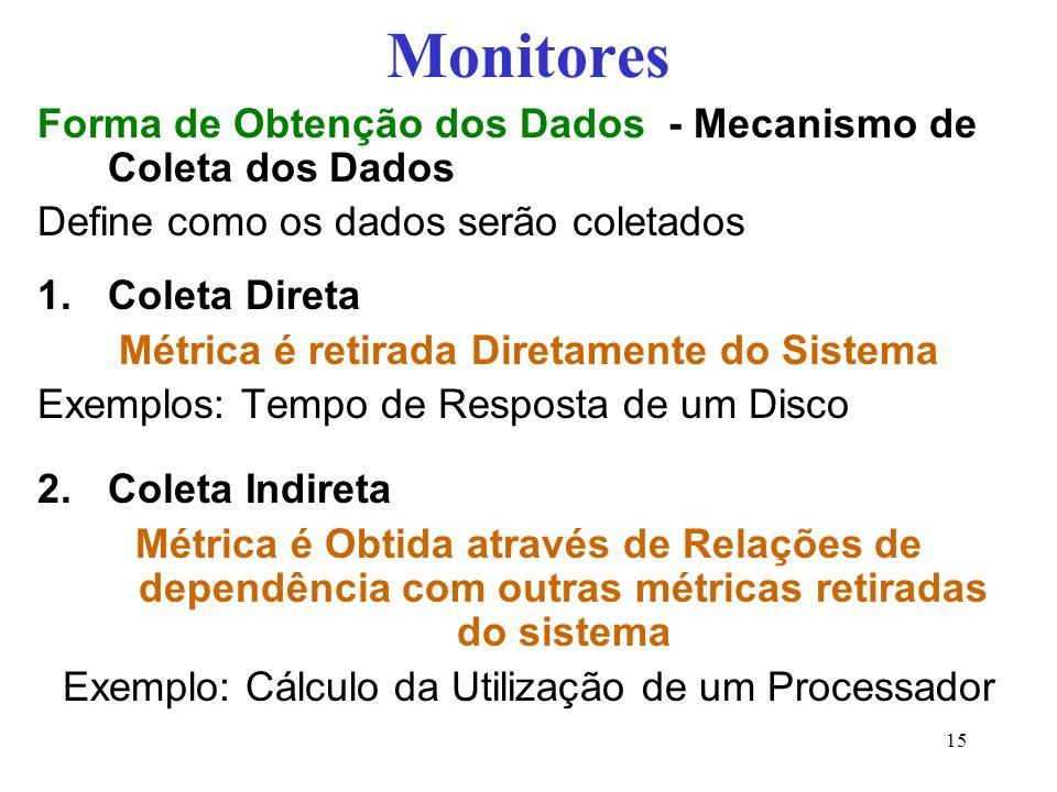 Monitores Forma de Obtenção dos Dados - Mecanismo de Coleta dos Dados Define como os dados serão coletados 1.Coleta Direta Métrica é retirada Diretame