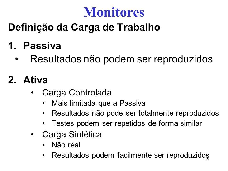 Monitores Definição da Carga de Trabalho 1.Passiva Resultados não podem ser reproduzidos 2.Ativa Carga Controlada Mais limitada que a Passiva Resultad