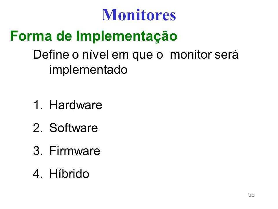 Monitores Forma de Implementação Define o nível em que o monitor será implementado 1.Hardware 2.Software 3.Firmware 4.Híbrido 20