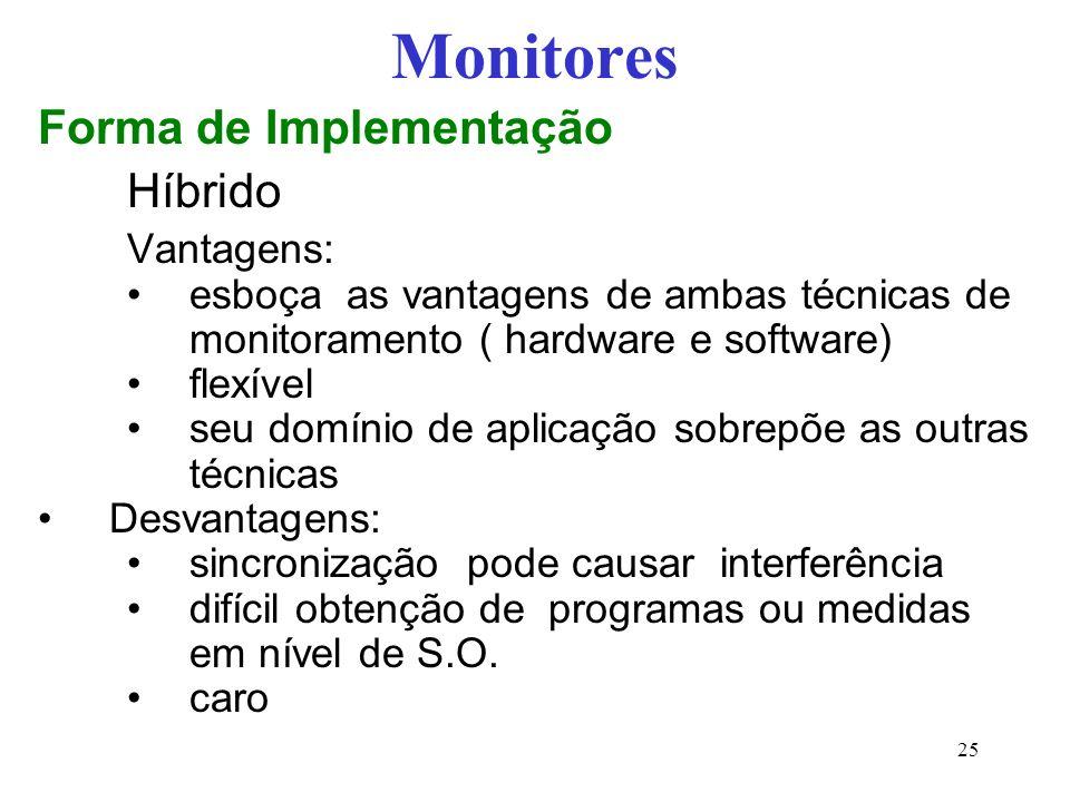 Monitores Forma de Implementação Híbrido Vantagens: esboça as vantagens de ambas técnicas de monitoramento ( hardware e software) flexível seu domínio