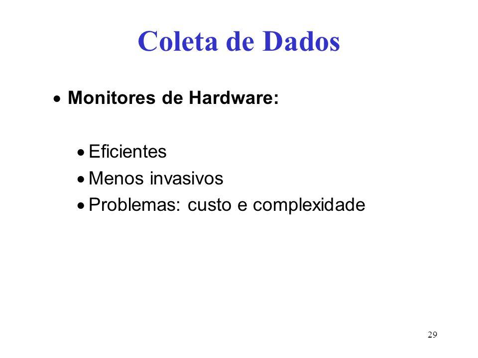 Coleta de Dados Monitores de Hardware: Eficientes Menos invasivos Problemas: custo e complexidade 29