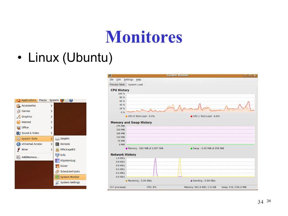Linux (Ubuntu) 34 Monitores 34