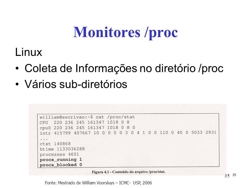 Linux Coleta de Informações no diretório /proc Vários sub-diretórios 35 Fonte: Mestrado de William Voorsluys – ICMC- USP, 2006 Monitores /proc 35
