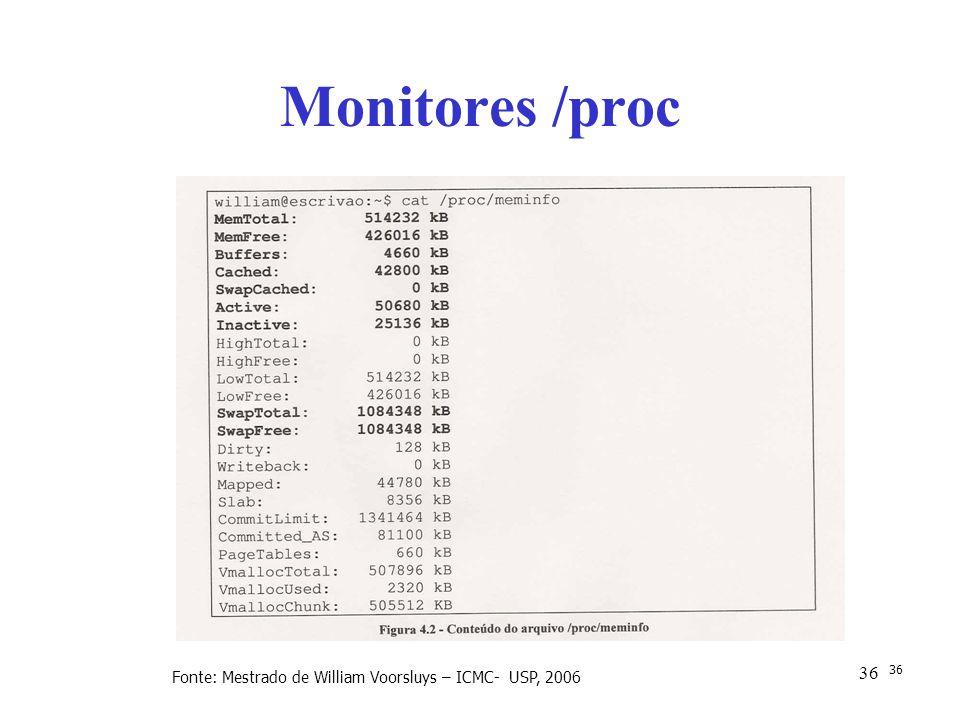 36 Fonte: Mestrado de William Voorsluys – ICMC- USP, 2006 Monitores /proc 36