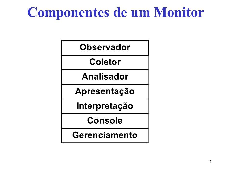 Componentes de um Monitor Observador Coletor Analisador Apresentação Interpretação Console Gerenciamento 7