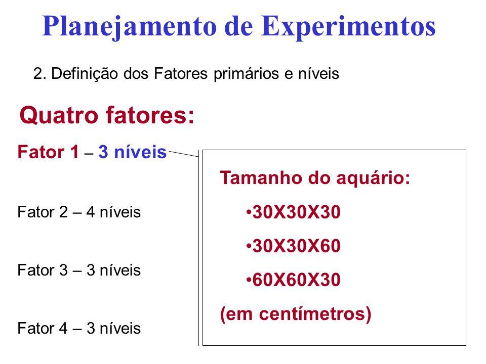 Quatro fatores: Fator 1 – 3 níveis Fator 2 – 4 níveis Fator 3 – 3 níveis Fator 4 – 3 níveis Planejamento de Experimentos Tamanho do aquário: 30X30X30