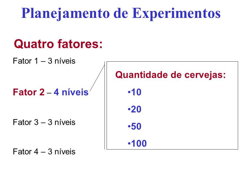 Quatro fatores: Fator 1 – 3 níveis Fator 2 – 4 níveis Fator 3 – 3 níveis Fator 4 – 3 níveis Planejamento de Experimentos Quantidade de cervejas: 10 20