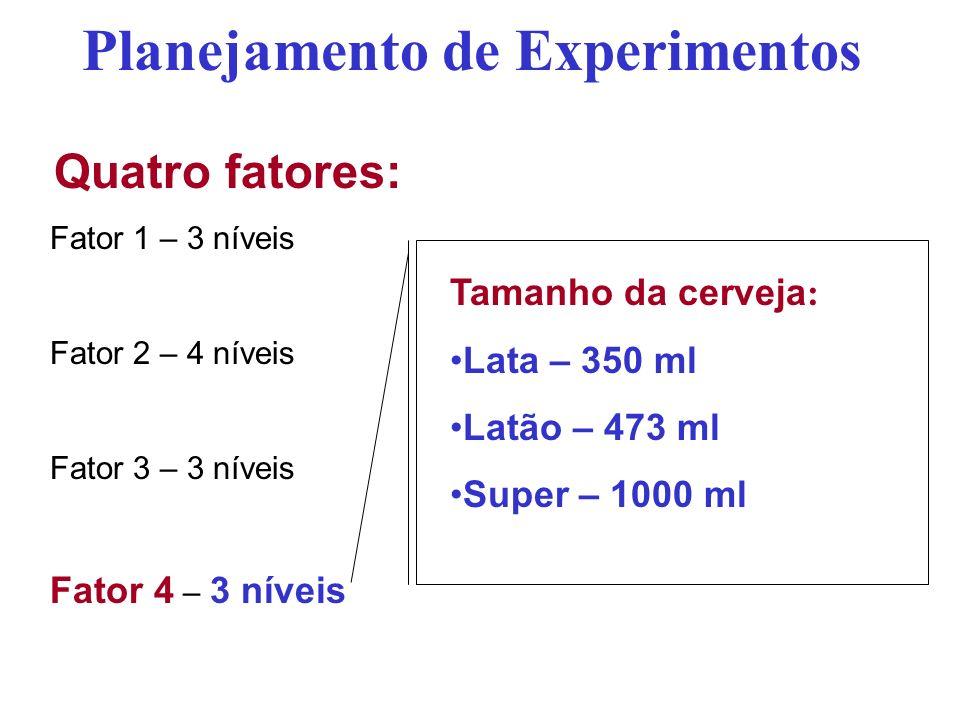 Quatro fatores: Fator 1 – 3 níveis Fator 2 – 4 níveis Fator 3 – 3 níveis Fator 4 – 3 níveis Planejamento de Experimentos Tamanho da cerveja : Lata – 3