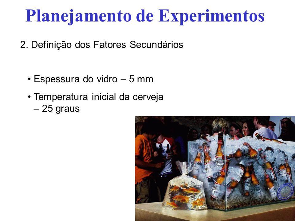 Espessura do vidro – 5 mm Temperatura inicial da cerveja – 25 graus Planejamento de Experimentos 2. Definição dos Fatores Secundários