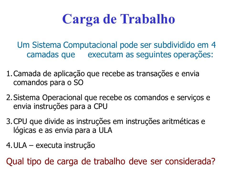 Um Sistema Computacional pode ser subdividido em 4 camadas que executam as seguintes operações: 1.Camada de aplicação que recebe as transações e envia