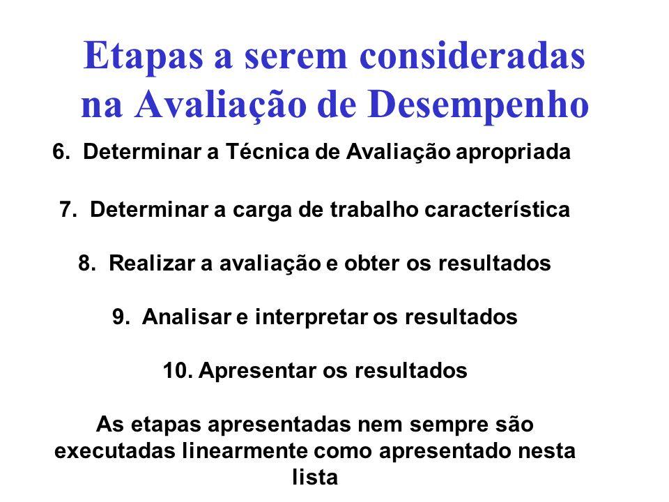 Quatro fatores: Fator 1 – 3 níveis Fator 2 – 4 níveis Fator 3 – 3 níveis Fator 4 – 3 níveis Planejamento de Experimentos Tamanho do aquário: 30X30X30 30X30X60 60X60X30 (em centímetros) 2.