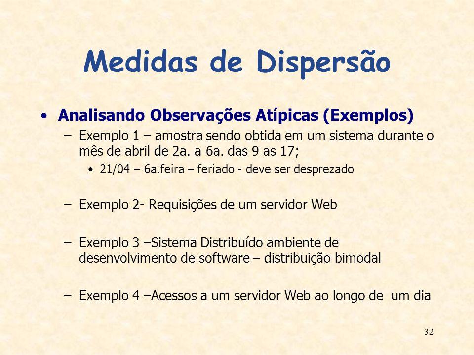 32 Medidas de Dispersão Analisando Observações Atípicas (Exemplos) –Exemplo 1 – amostra sendo obtida em um sistema durante o mês de abril de 2a. a 6a.