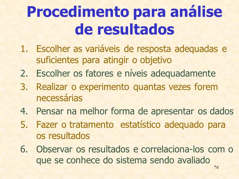 76 Procedimento para análise de resultados 1.Escolher as variáveis de resposta adequadas e suficientes para atingir o objetivo 2.Escolher os fatores e