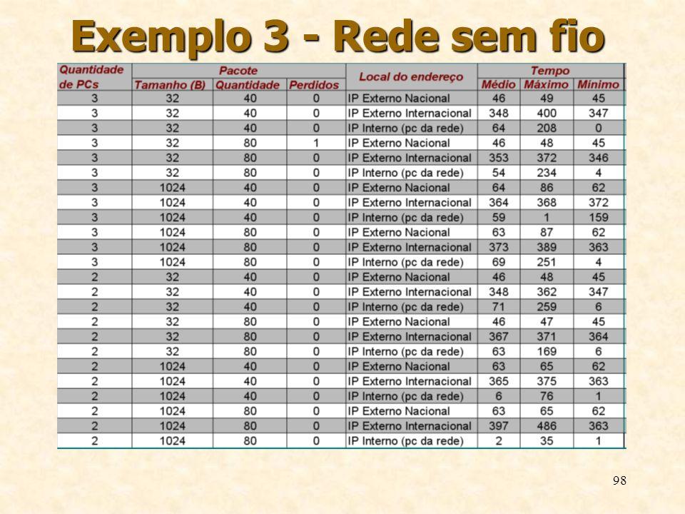 98 Exemplo 3 - Rede sem fio