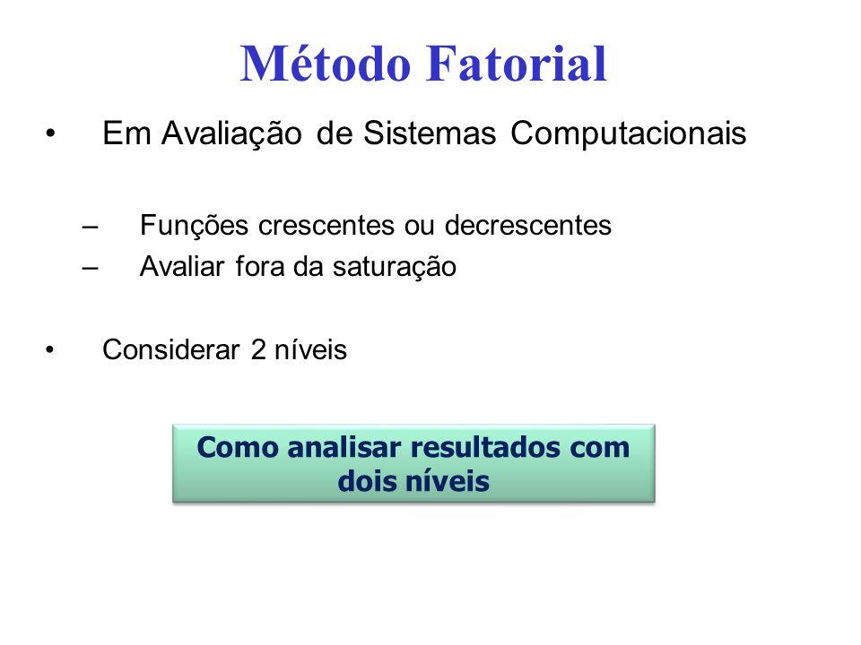 Método Fatorial Em Avaliação de Sistemas Computacionais –Funções crescentes ou decrescentes –Avaliar fora da saturação Considerar 2 níveis Como analis