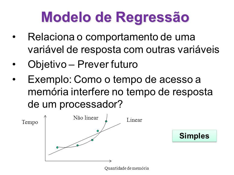 Modelo de Regressão Relaciona o comportamento de uma variável de resposta com outras variáveis Objetivo – Prever futuro Exemplo: Como o tempo de acess