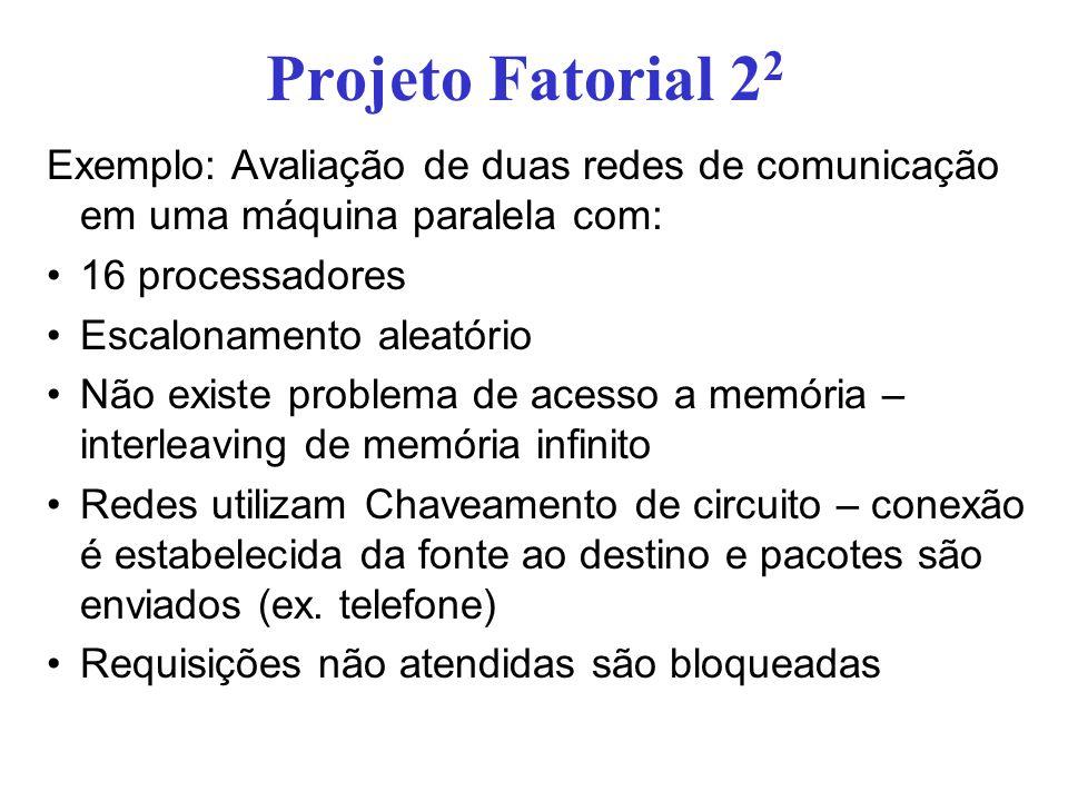 Projeto Fatorial 2 2 Exemplo: Avaliação de duas redes de comunicação em uma máquina paralela com: 16 processadores Escalonamento aleatório Não existe