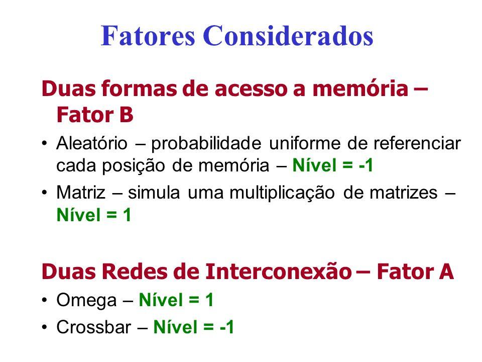 Fatores Considerados Duas formas de acesso a memória – Fator B Aleatório – probabilidade uniforme de referenciar cada posição de memória – Nível = -1