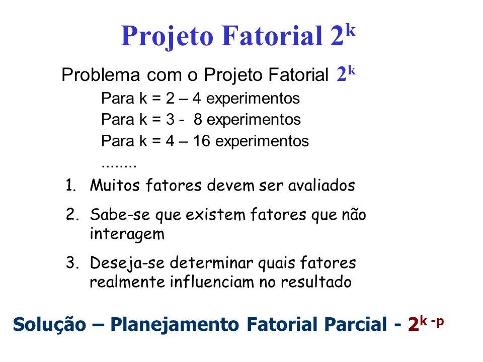 Projeto Fatorial 2 k Problema com o Projeto Fatorial 2 k Para k = 2 – 4 experimentos Para k = 3 - 8 experimentos Para k = 4 – 16 experimentos........