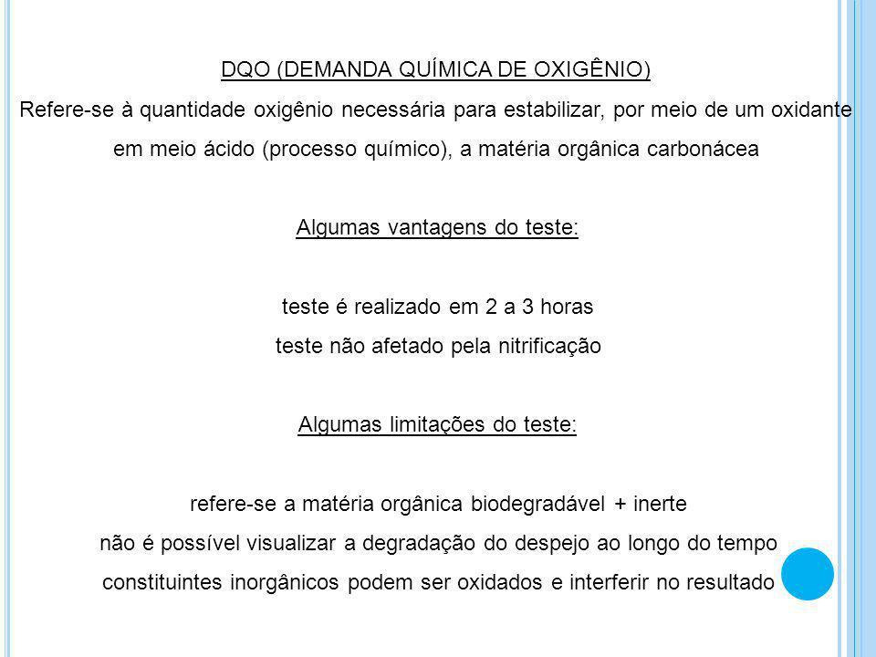 RELAÇÃO ENTRE DQO E DBO DQO/DBO varia com o tipo de efluente e à medida que o esgoto passa pelas diversas unidades da ETE DQO/ DBO elevada fração inerte elevada baixa fração biodegradável elevada Esgotos domésticos brutos DQO/DBO entre 1,7 a 2,4