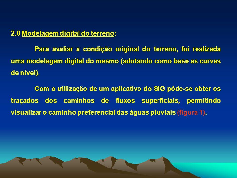 2.0 Modelagem digital do terreno: Para avaliar a condição original do terreno, foi realizada uma modelagem digital do mesmo (adotando como base as cur