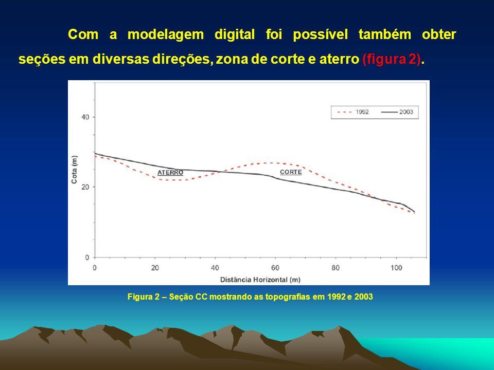 Com a modelagem digital foi possível também obter seções em diversas direções, zona de corte e aterro (figura 2). Figura 2 – Seção CC mostrando as top