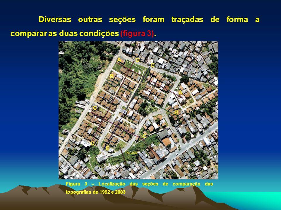 Diversas outras seções foram traçadas de forma a comparar as duas condições (figura 3). Figura 3 – Localização das seções de comparação das topografia