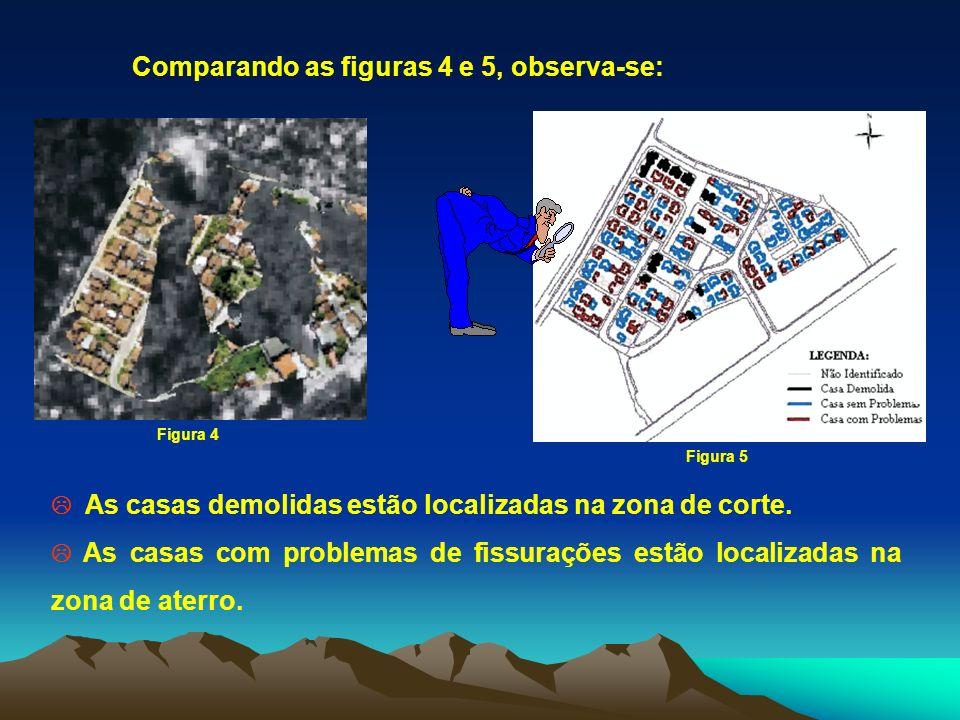 Comparando as figuras 4 e 5, observa-se: Figura 4 Figura 5 As casas demolidas estão localizadas na zona de corte. As casas com problemas de fissuraçõe