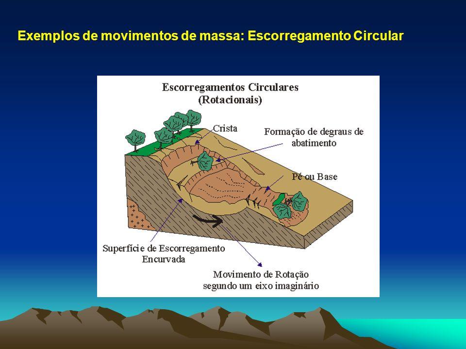 Exemplos de movimentos de massa: Escorregamento Circular