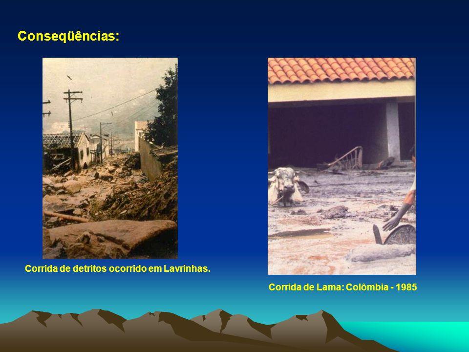 Conseqüências: Corrida de Lama: Colômbia - 1985 Corrida de detritos ocorrido em Lavrinhas.