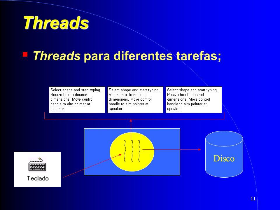 11 Threads Threads para diferentes tarefas; Disco