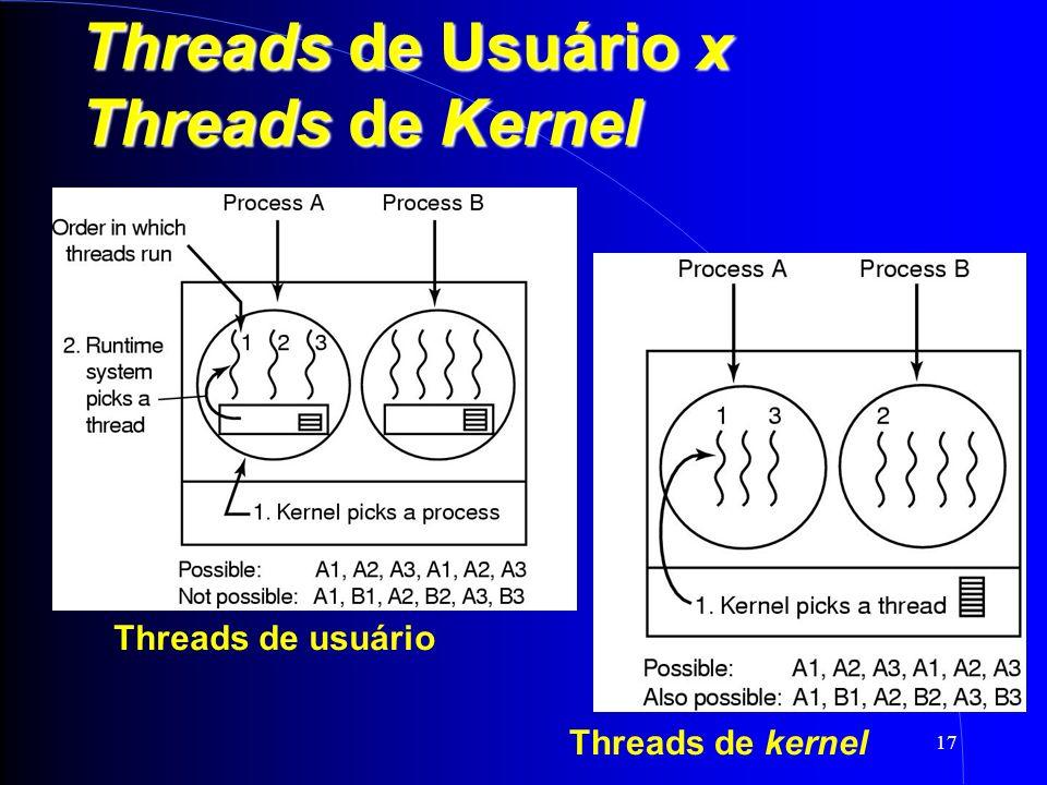17 Threads de Usuário x Threads de Kernel Threads de usuário Threads de kernel