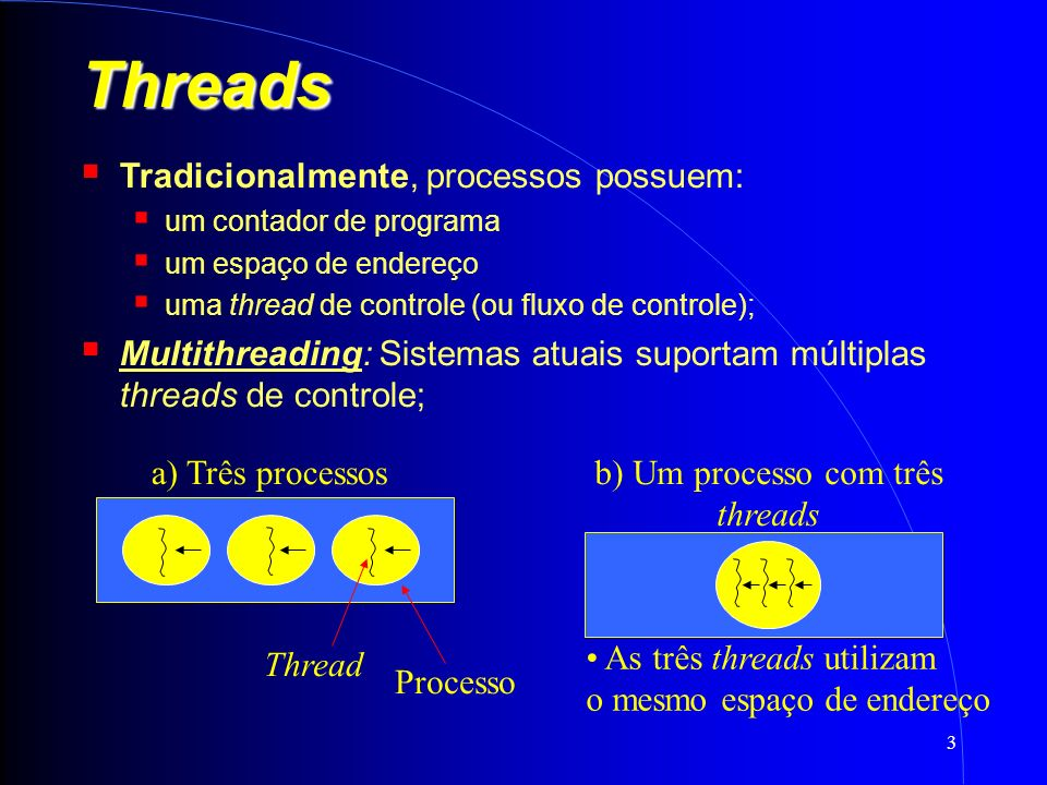 14 Threads de Usuário