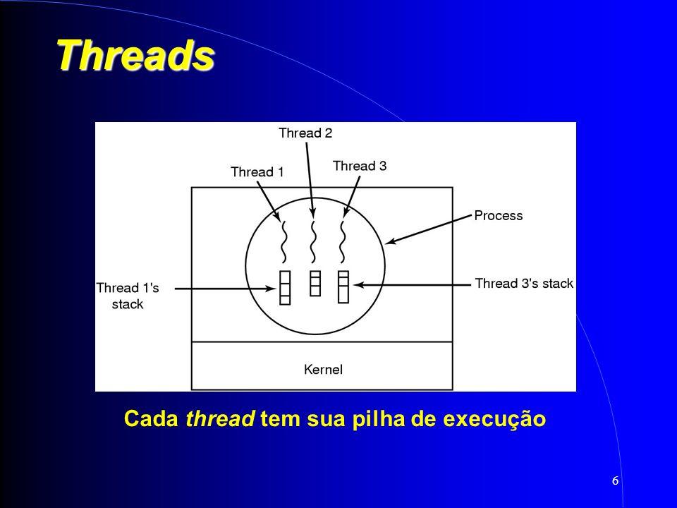 6 Threads Cada thread tem sua pilha de execução