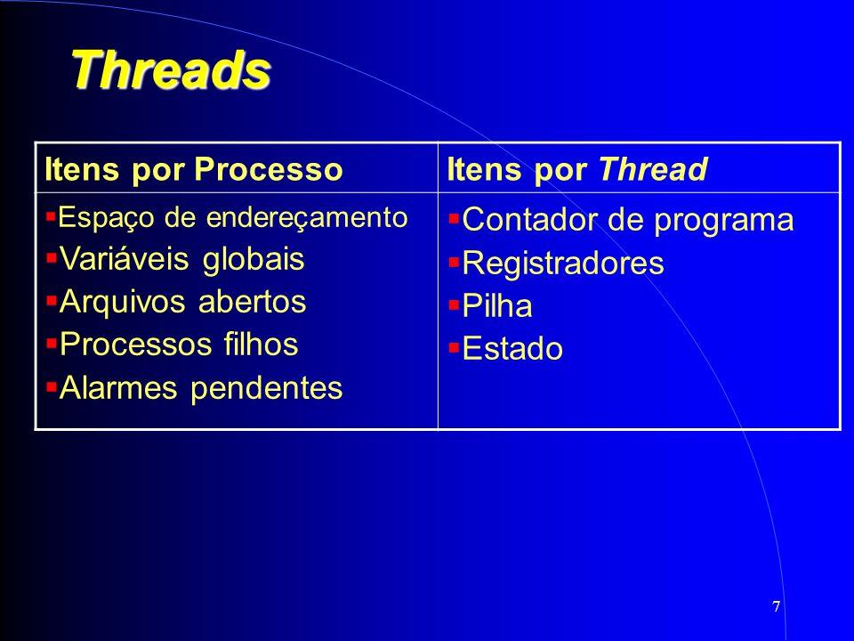 7 Threads Itens por ProcessoItens por Thread Espaço de endereçamento Variáveis globais Arquivos abertos Processos filhos Alarmes pendentes Contador de programa Registradores Pilha Estado