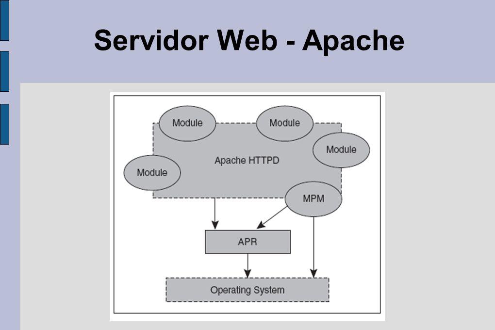Servidor Web - Apache